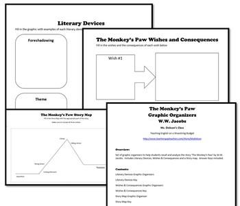 The Monkey's Paw Activity Bundle (W.W. Jacobs), PDF