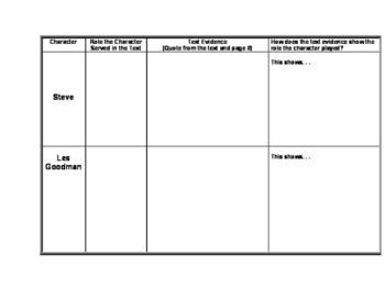 The Monsters Are Due on Maple Street Character Analysis Sheet