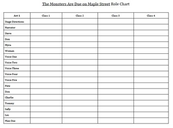 The Monsters Are Due on Maple Street by Rod Serling - FREE Role Chart