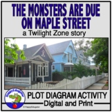 The Monsters are Due on Maple Street Plot Diagram Activity