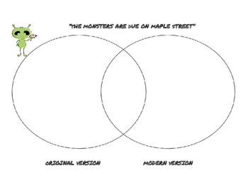 The Monsters are Due on Maple Street Venn Diagram