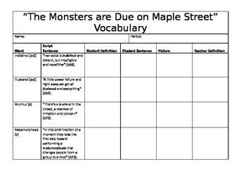 The Monsters are Due on Maple Street Vocabulary