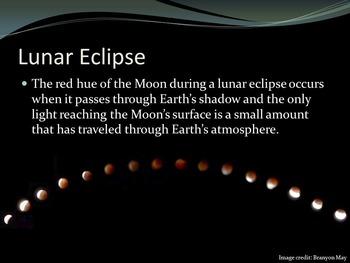 The Moon: Earth's Nightlight