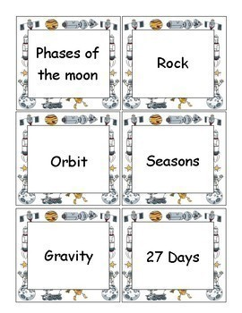 The Moon Input Chart Cards
