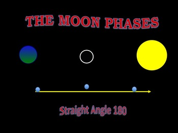 The Moon Phases (Math Angles)