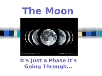 The Moon Phases PowerPoint