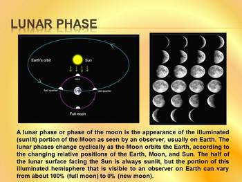 Moon Lunar phase PowerPoint presentation Science distance learning
