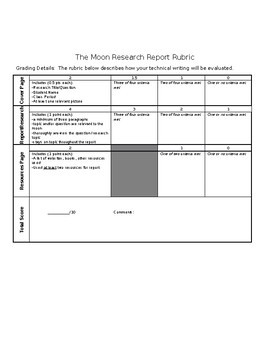 The Moon Research Report - Technical Writing Assignment