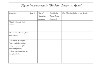 The Most Dangerous Game- Figurative Language Graphic Organizer   TpT