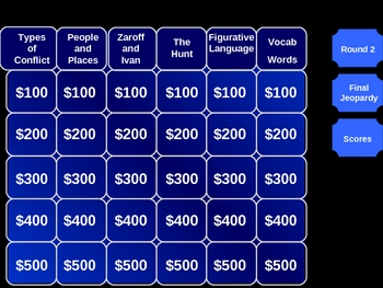 Most Dangerous Game Jeopardy Game