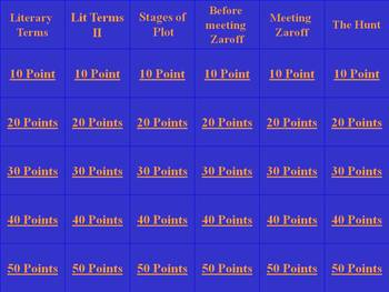 The Most Dangerous Game Jeopardy Review