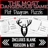 The Most Dangerous Game Plot Diagram Puzzle