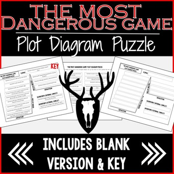 The Most Dangerous Game Plot Diagram Puzzle By Engage With Ela Tpt