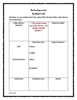 The Most Dangerous Game Reading Questions and Plot Chart