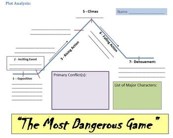 The most dangerous game teaching bundle with common core writing task ccuart Image collections