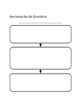 The Most Magnificent Thing - Actividades en Español