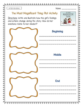 The Most Magnificent Thing--Growth Mindset Reading Response Activities