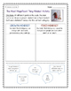 The Most Magnificent Thing--Growth Mindset Reading Respons