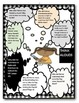 The Mostly True Adventures of Homer Figg- Worksheets+Activities Bundle
