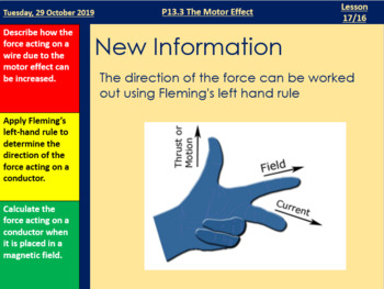 The Motor Effect - Fully Resourced Lesson