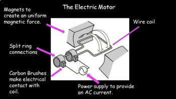 The Motor Effect, magnets and magnetic forces