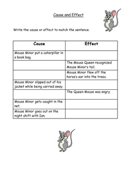 The Mouse with the Question Mark Tail