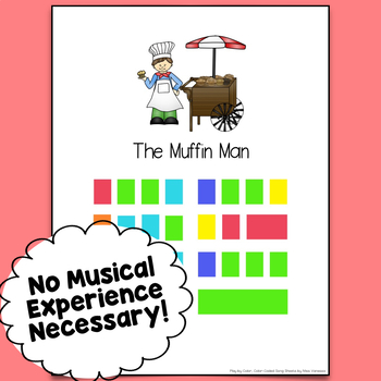 The Muffin Man Color-Coded Piano Song Sheet, Reading Music for Beginners