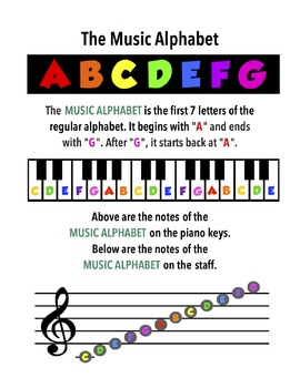 The Music Alphabet Poster