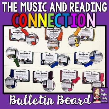 The Music and Reading Connection Bulletin Board