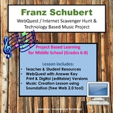 Music of Franz Schubert - WebQuest and Music Composition | Distance Learning