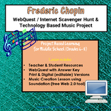 Music of Frederic Chopin - WebQuest & Music Composition | Distance Learning
