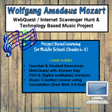 Music of Wolfgang Mozart - WebQuest & Music Composition | Distance Learning