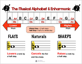 Musical Alphabet & Enharmonic Poster