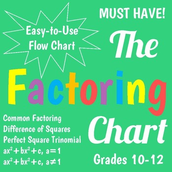 The Must-Have Factoring Graphic Organizer