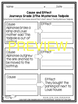 The Mysterious Tadpole -  Journeys Second Grade Week 26