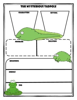 The Mysterious Tadpole Story Map Graphic Organizer