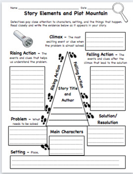 The Mystery Genre: Story Elements, Inference, and Evidence