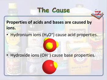 The Nature of Acids and Bases