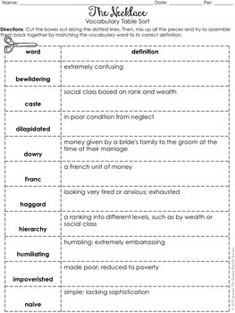 The Necklace Vocabulary Packet