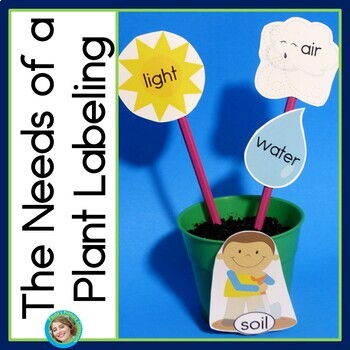 The Needs of a Plant Labeling Activity