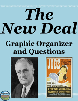 The New Deal Graphic Organizer and Questions