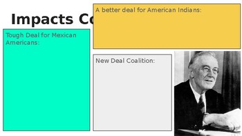 The New Deal Great Depression Interactive Digital Notebook