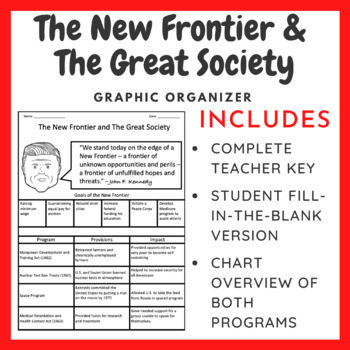 The New Frontier & The Great Society: Graphic Organizer