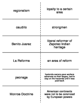 The New Global Patterns Vocabulary Flash Cards for World History