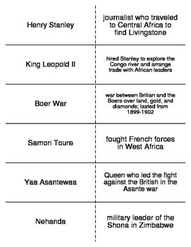 The New Imperialism Vocabulary Flash Cards for World History