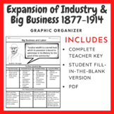 The New Industrial Age 1877-1914: Graphic Organizer & Word Search