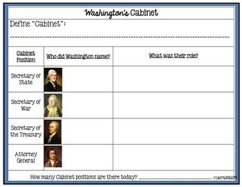 George Washington Precedents
