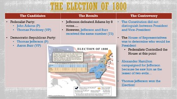 The New Nation PowerPoint - The Federalist Period and The War of 1812