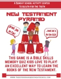 Learn the New Testament Books