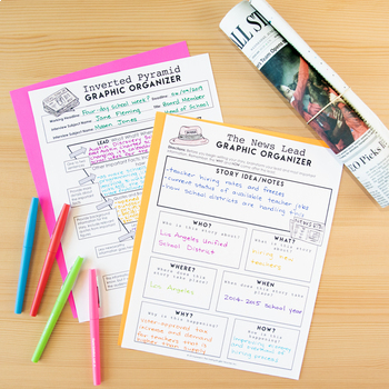 The News Lead: Journalism and Informational Text Lesson